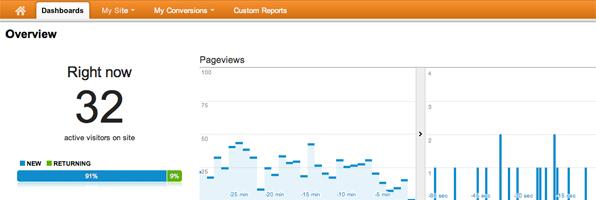 Search Engine Optimization Services - Glocaldms.com